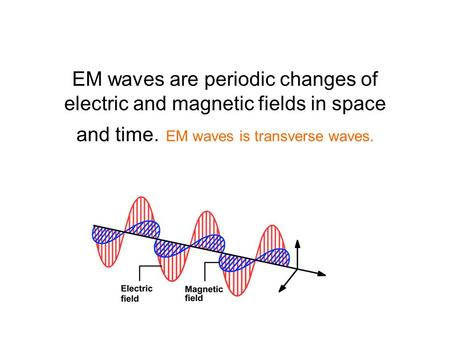 EM waves are periodic changes of electric and magnetic fields in space and time. EM waves is transverse waves.