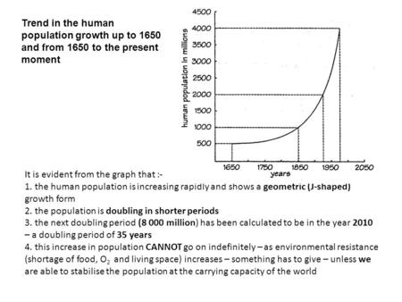 It is evident from the graph that :- 1. the human population is increasing rapidly and shows a geometric (J-shaped) growth form 2. the population is doubling.