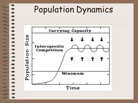 Population Dynamics. Characteristics of a population Geographical distribution – Describes area inhabited by population Density – The # of individuals.