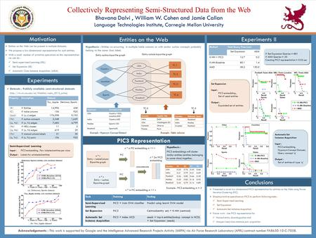 Collectively Representing Semi-Structured Data from the Web Bhavana Dalvi, William W. Cohen and Jamie Callan Language Technologies Institute, Carnegie.