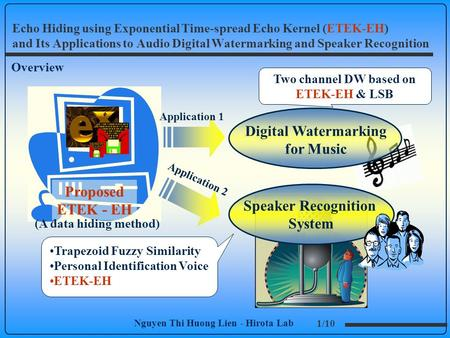 Nguyen Thi Huong Lien - Hirota Lab 1/10 Echo Hiding using Exponential Time-spread Echo Kernel (ETEK-EH) and Its Applications to Audio Digital Watermarking.