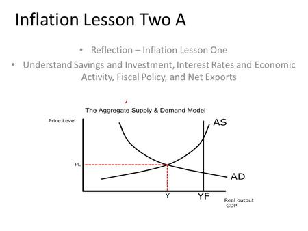 Inflation Lesson Two A Reflection – Inflation Lesson One Understand Savings and Investment, Interest Rates and Economic Activity, Fiscal Policy, and Net.