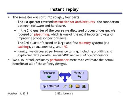 October 13, 2015CS232 Summary1 Instant replay  The semester was split into roughly four parts. —The 1st quarter covered instruction set architectures—the.