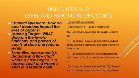 UNIT 5, LESSON 2 LEVEL AND FUNCTIONS OF COURTS  Essential Questions: How do court decisions impact the lives of citizens?  Learning Target: IWBAT diagram.