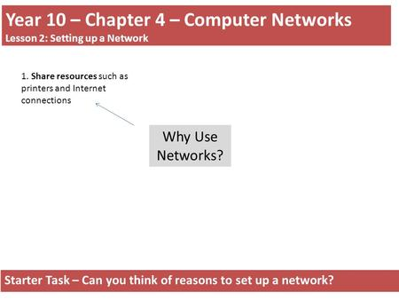 Year 10 – Chapter 4 – Computer Networks Lesson 2: Setting up a Network Starter Task – Can you think of reasons to set up a network? Why Use Networks? 1.