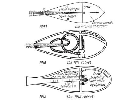 History After Tsiolkovsky came an American, Robert Goddard (1920's). First to experiment with liquid fuel… more difficult. Developed a gyroscope system.