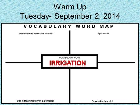 Warm Up Tuesday- September 2, 2014. Standards SS7G6 The student will discuss environmental issues across Southwest Asia (Middle East). a. Explain how.