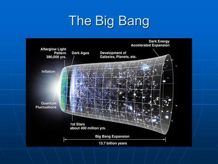 The Big Bang. Our Galaxy: The Milky Way Other Galaxies.