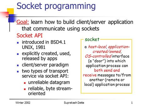 Winter 2002Suprakash Datta1 Socket programming Socket API introduced in BSD4.1 UNIX, 1981 explicitly created, used, released by apps client/server paradigm.