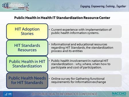 Public Health in Health IT Standardization Resource Center Current experience with implementation of public health information systems. HIT Adoption Stories.