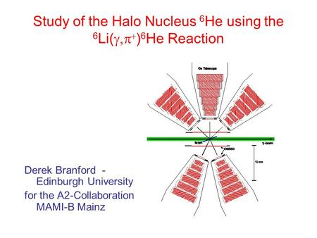 Study of the Halo Nucleus 6 He using the 6 Li(   ) 6 He Reaction Derek Branford - Edinburgh University for the A2-Collaboration MAMI-B Mainz.