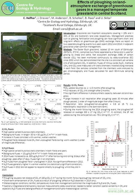 Effects of ploughing on land- atmosphere exchange of greenhouse gases in a managed temperate grassland in central Scotland. C. Helfter 1, J. Drewer 1,