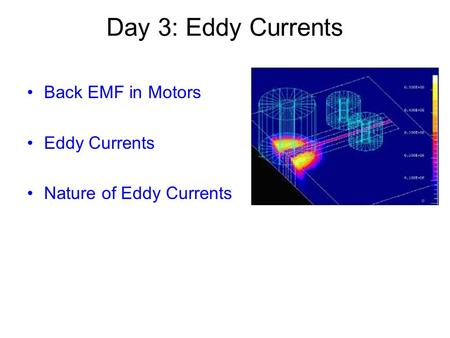 Day 3: Eddy Currents Back EMF in Motors Eddy Currents Nature of Eddy Currents.