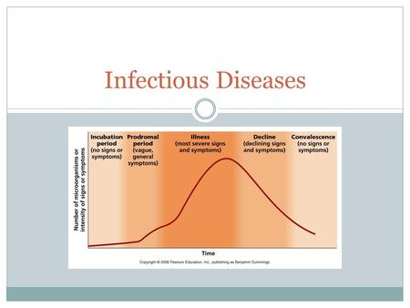 Infectious Diseases. Nature of infectious diseases Pathogens Infection Disease In order to cause disease, pathogens must be able to enter, adhere, invade,