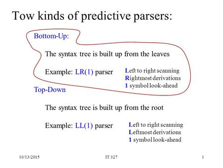 10/13/2015IT 3271 Tow kinds of predictive parsers: Bottom-Up: The syntax tree is built up from the leaves Example: LR(1) parser Top-Down The syntax tree.