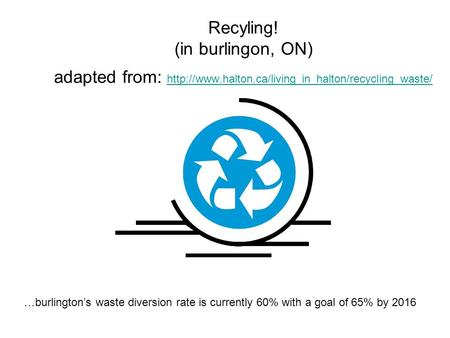 Recyling! (in burlingon, ON) adapted from: