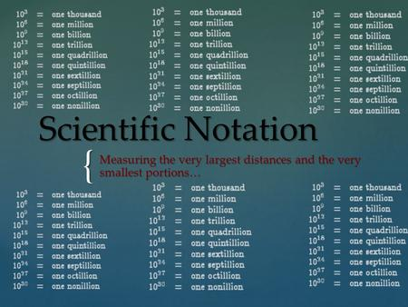{ Scientific Notation Measuring the very largest distances and the very smallest portions…