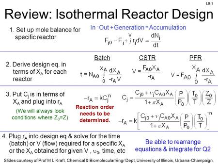 L9-1 Slides courtesy of Prof M L Kraft, Chemical & Biomolecular Engr Dept, University of Illinois, Urbana-Champaign. L9-1 Review: Isothermal Reactor Design.