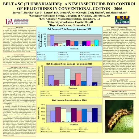 BELT 4 SC (FLUBENDIAMIDE): A NEW INSECTICIDE FOR CONTROL OF HELIOTHINES IN CONVENTIONAL COTTON – 2006 Jarrod T. Hardke 1, Gus M. Lorenz 1, B.R. Leonard.