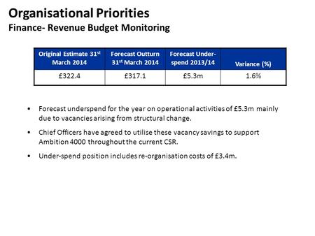 Organisational Priorities Finance- Revenue Budget Monitoring Original Estimate 31 st March 2014 Forecast Outturn 31 st March 2014 Forecast Under- spend.