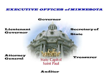 EXECUTIVE OFFICES of MINNESOTA Governor Lieutenant Governor Treasurer Attorney General Secretary of State Auditor.