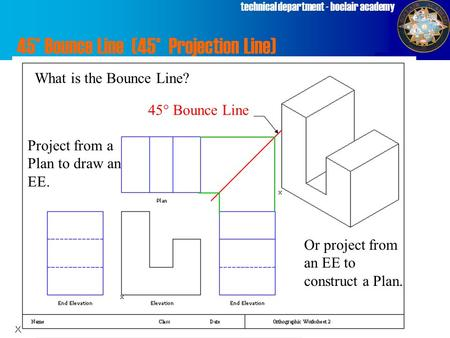 Technical department - boclair academy Project from a Plan to draw an EE. Or project from an EE to construct a Plan. 45° Bounce Line (45° Projection Line)