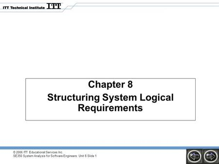 © 2006 ITT Educational Services Inc. SE350 System Analysis for Software Engineers: Unit 8 Slide 1 Chapter 8 Structuring System Logical Requirements.