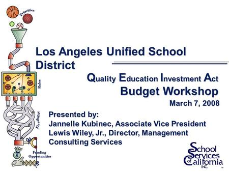 Los Angeles Unified School District Q uality E ducation I nvestment A ct Budget Workshop Presented by: Jannelle Kubinec, Associate Vice President Lewis.