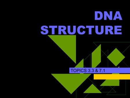DNA STRUCTURE TOPICS 3.3 & 7.1. Assessment Statements 3.3.1 Outline DNA nucleotide structure in terms of sugar (deoxyribose), base and phosphate 3.3.2.