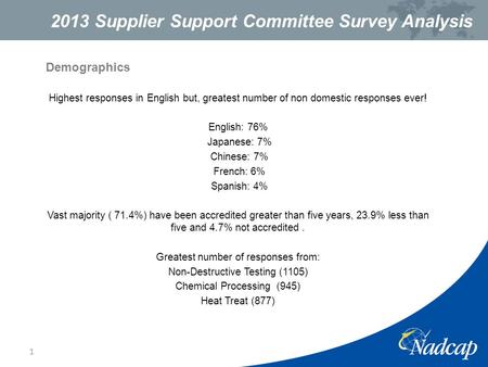 Nadcap Supplier Support Committee 1 2013 Supplier Support Committee Survey Analysis Demographics Highest responses in English but, greatest number of non.