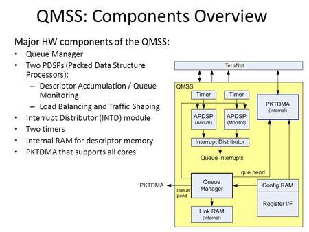 QMSS: Components Overview Major HW components of the QMSS: Queue Manager Two PDSPs (Packed Data Structure Processors): – Descriptor Accumulation / Queue.