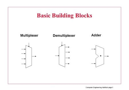Computer Engineering AddSub page 1 Basic Building Blocks Multiplexer + Demultiplexer Adder.