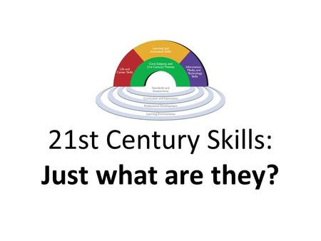 21st Century Skills: Just what are they?. Student Outcomes.