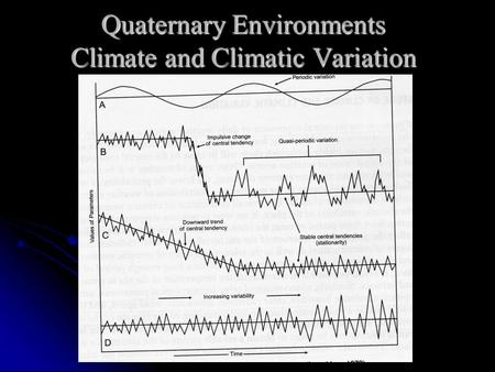 Quaternary Environments Climate and Climatic Variation.