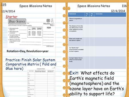 116Space Missions Notes 12/4/2014 115 12/4/2014 Starter Practice: Finish Solar System Comparative Matrix ( Fold and Glue here) Space Missions Notes Exit: