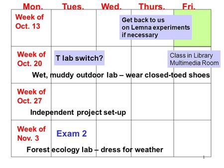 1 Mon. Tues. Wed. Thurs. Fri. Week of Oct. 13 Week of Oct. 20 Wet, muddy outdoor lab – wear closed-toed shoes Week of Oct. 27 Independent project set-up.