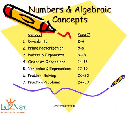 CONFIDENTIAL1 ConceptPage # 1.Divisibility2-4 2.Prime Factorization5-8 3.Powers & Exponents9-13 4.Order of Operations14-16 5.Variables & Expressions17-19.