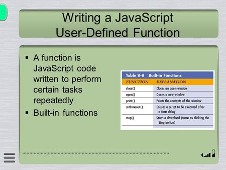 Writing a JavaScript User-Defined Function  A function is JavaScript code written to perform certain tasks repeatedly  Built-in functions.