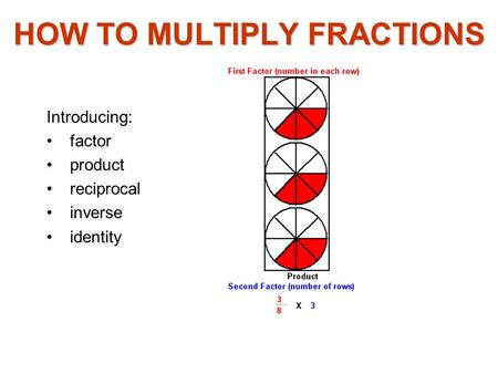HOW TO MULTIPLY FRACTIONS Introducing: factor product reciprocal inverse identity.