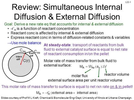 Slides courtesy of Prof M L Kraft, Chemical & Biomolecular Engr Dept, University of Illinois at Urbana-Champaign. L22-1 Review: Simultaneous Internal Diffusion.