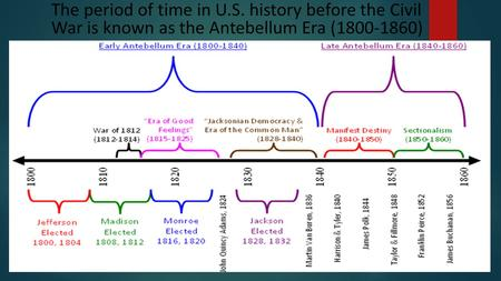 Thomas Jefferson The period of time in U.S. history before the Civil War is known as the Antebellum Era ( )