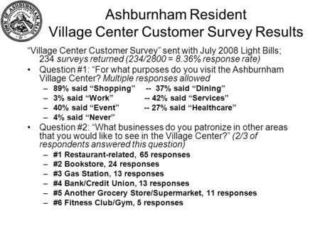 "Ashburnham Resident Village Center Customer Survey Results ""Village Center Customer Survey"" sent with July 2008 Light Bills; 234 surveys returned (234/2800."