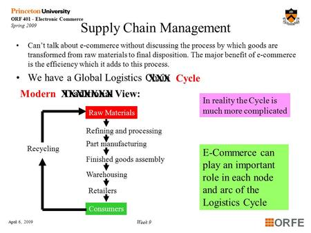 role of logistics and supply chain