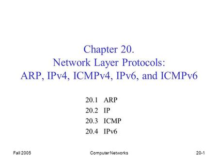 Fall 2005Computer Networks20-1 Chapter 20. Network Layer Protocols: ARP, IPv4, ICMPv4, IPv6, and ICMPv6 20.1 ARP 20.2 IP 20.3 ICMP 20.4 IPv6.