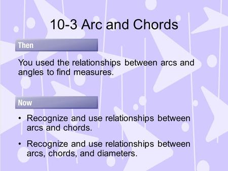 10-3 Arc and Chords You used the relationships between arcs and angles to find measures. Recognize and use relationships between arcs and chords. Recognize.