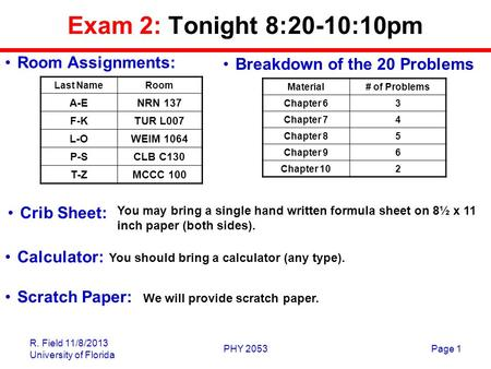 R. Field 11/8/2013 University of Florida PHY 2053Page 1 Exam 2: Tonight 8:20-10:10pm Last NameRoom A-ENRN 137 F-KTUR L007 L-OWEIM 1064 P-SCLB C130 T-ZMCCC.