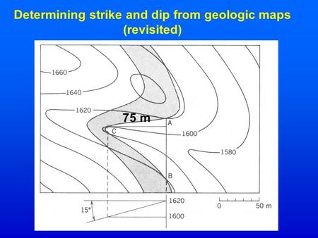 Determining strike and dip from geologic maps (revisited) 75 m.