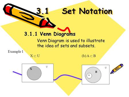 3.1Set Notation 3.1.1 Venn Diagrams Venn Diagram is used to illustrate the idea of sets and subsets. Example 1 X  U(b) A  B X U B A U.