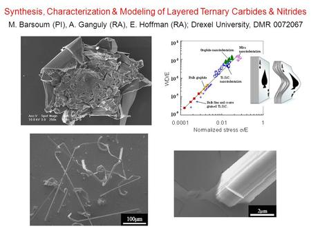 M. Barsoum (PI), A. Ganguly (RA), E. Hoffman (RA); Drexel University, DMR 0072067 Synthesis, Characterization & Modeling of Layered Ternary Carbides &