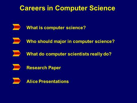 Careers in Computer Science What is computer science? Who should major in computer science? What do computer scientists really do? Research Paper Alice.